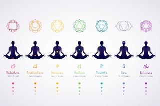 caracter posicion loto yoga chakras corporales 23 2148561902